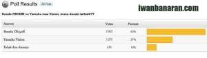 Polling NVL vs CBSF lek IWB