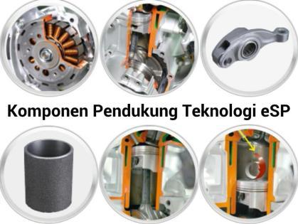 Komponen Pendukung Teknologi eSP