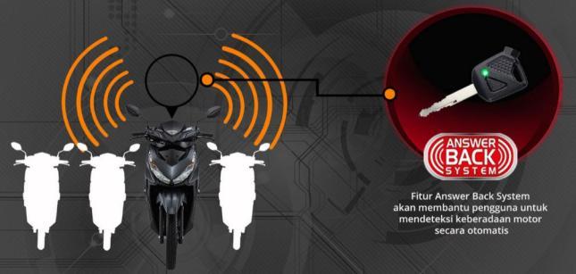 Teknologi Answer Back System - Honda