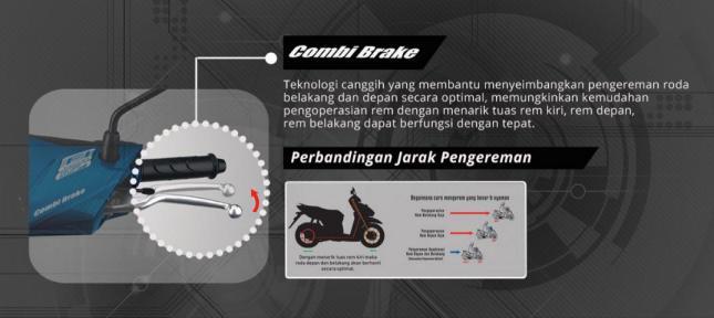 Teknologi Combi Brake System (CBS) - Honda