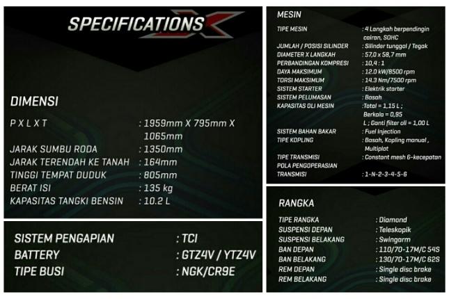 spesifikasi spek lengkap yamaha xabre m slaz m slash mt 15 indonesia dimensi rangka sasis mesin kelistrikan